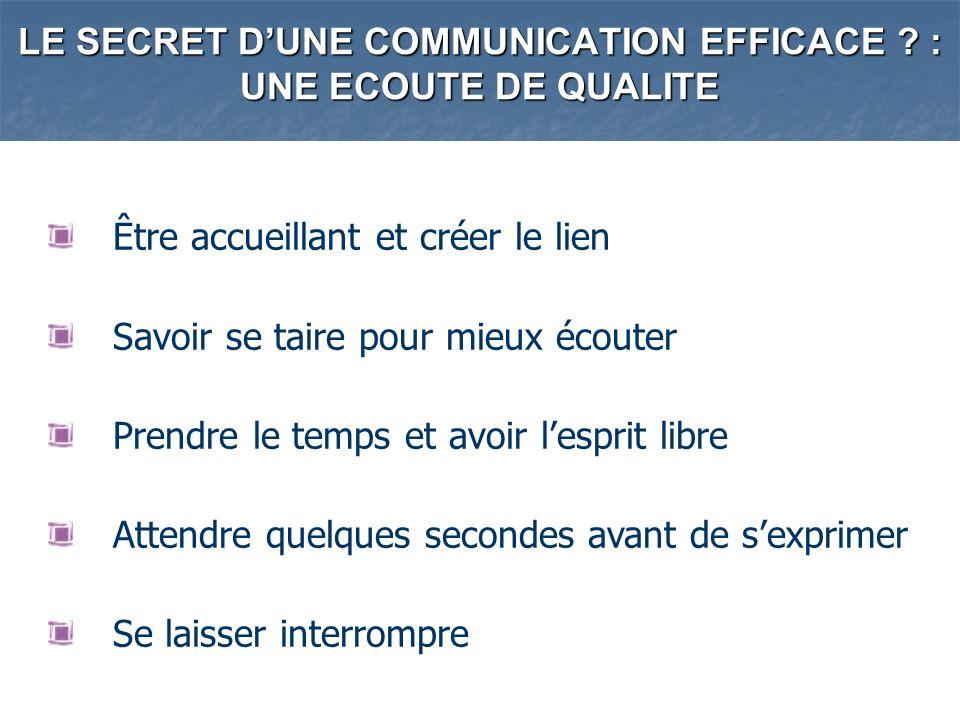LE SECRET DUNE COMMUNICATION EFFICACE ? : UNE ECOUTE DE QUALITE Être accueillant et créer le lien Savoir se taire pour mieux écouter Prendre le temps