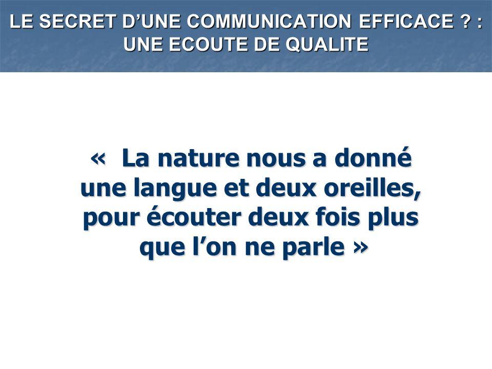 LE SECRET DUNE COMMUNICATION EFFICACE ? : UNE ECOUTE DE QUALITE « La nature nous a donné une langue et deux oreilles, pour écouter deux fois plus que