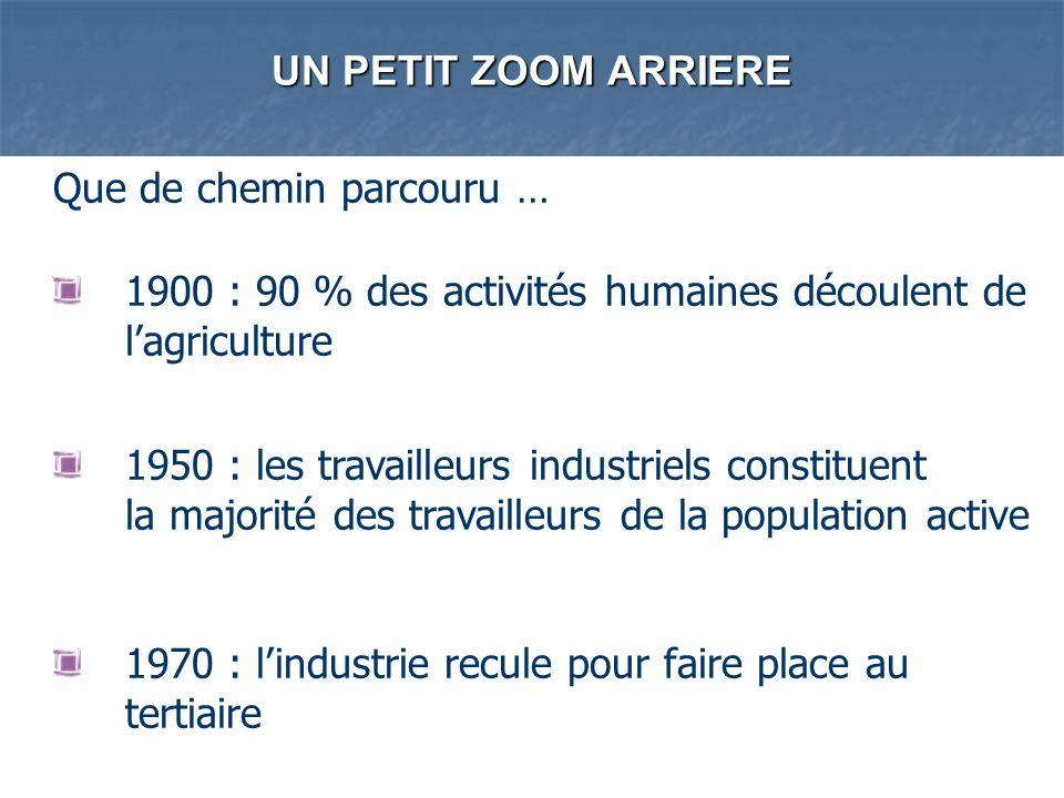 UN PETIT ZOOM ARRIERE Que de chemin parcouru … 1900 : 90 % des activités humaines découlent de lagriculture 1950 : les travailleurs industriels consti