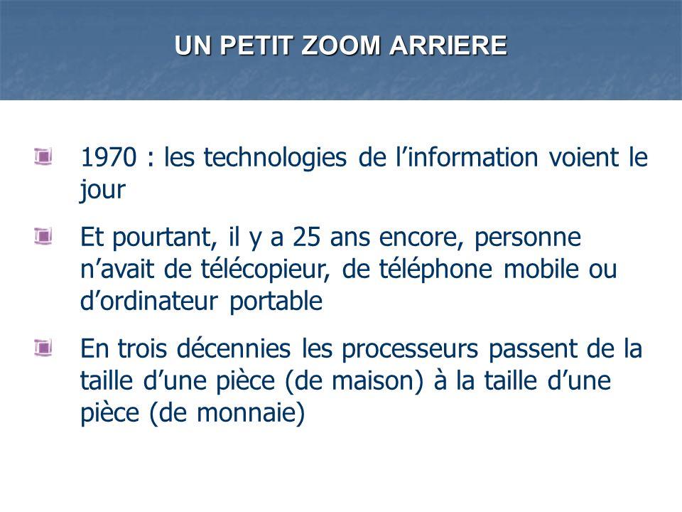 UN PETIT ZOOM ARRIERE 1970 : les technologies de linformation voient le jour Et pourtant, il y a 25 ans encore, personne navait de télécopieur, de tél