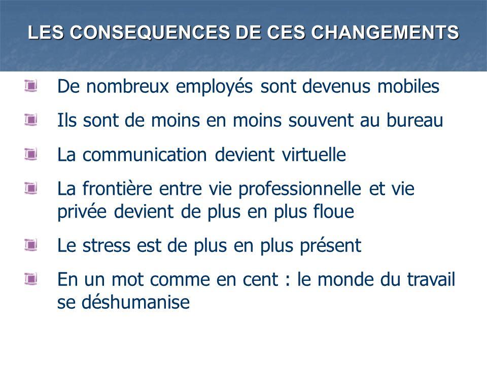LES CONSEQUENCES DE CES CHANGEMENTS De nombreux employés sont devenus mobiles Ils sont de moins en moins souvent au bureau La communication devient vi