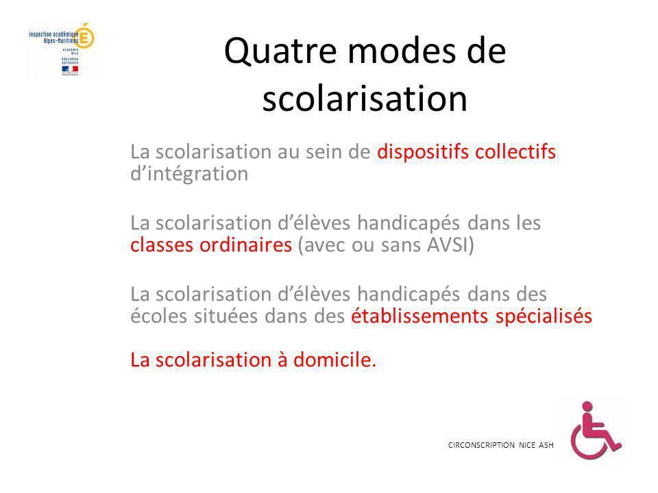 Quatre modes de scolarisation La scolarisation au sein de dispositifs collectifs dintégration La scolarisation délèves handicapés dans les classes ord