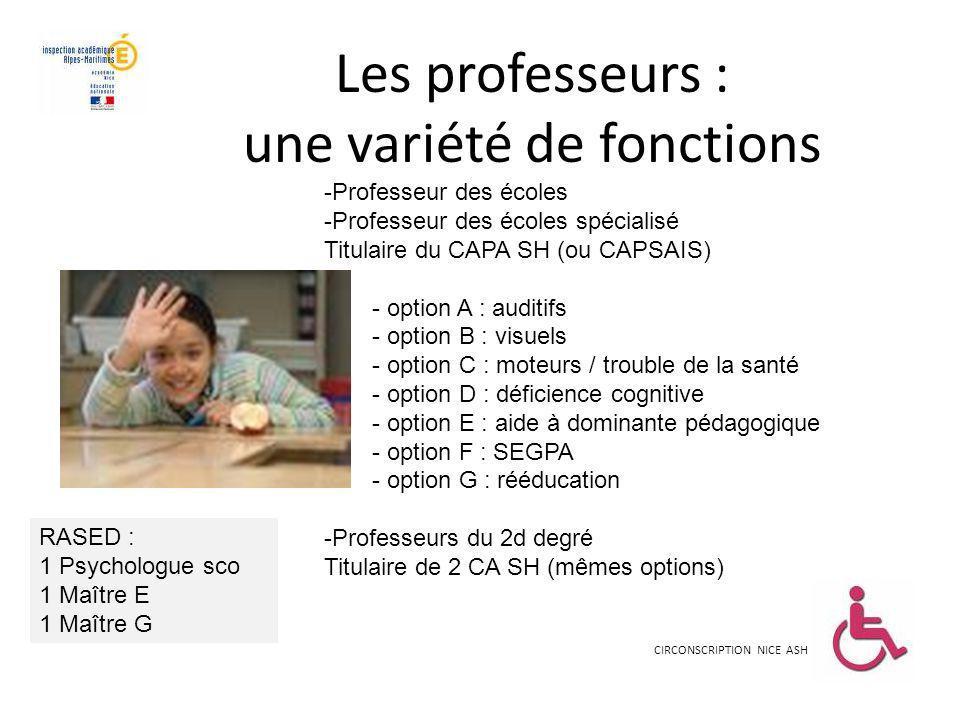 Les professeurs : une variété de fonctions CIRCONSCRIPTION NICE ASH -Professeur des écoles -Professeur des écoles spécialisé Titulaire du CAPA SH (ou