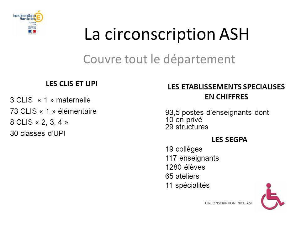 Couvre tout le département CIRCONSCRIPTION NICE ASH La circonscription ASH 3 CLIS « 1 » maternelle 73 CLIS « 1 » élémentaire 8 CLIS « 2, 3, 4 » 30 cla