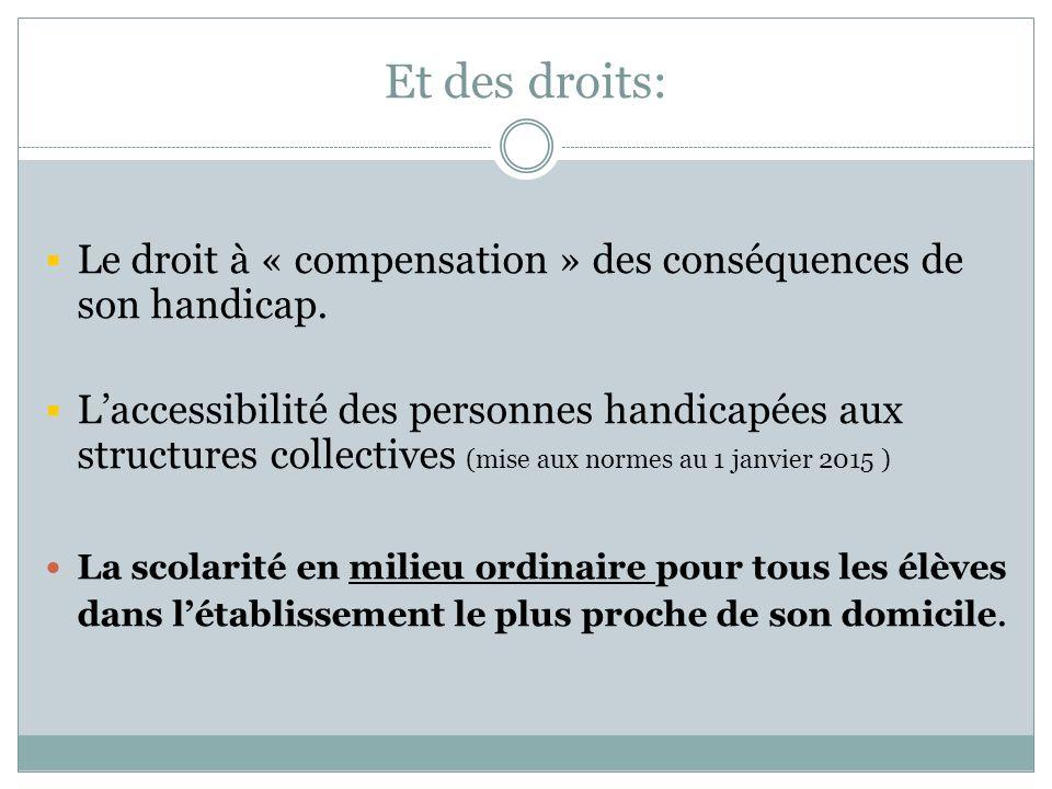 Et des droits: Le droit à « compensation » des conséquences de son handicap. Laccessibilité des personnes handicapées aux structures collectives (mise
