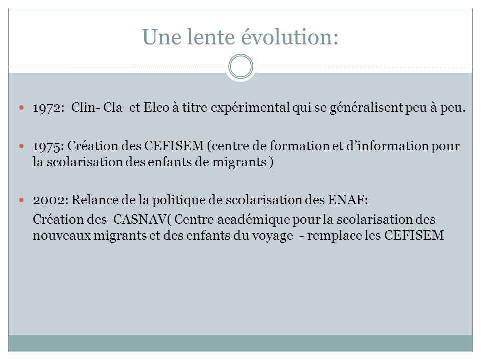 Une lente évolution: 1972: Clin- Cla et Elco à titre expérimental qui se généralisent peu à peu. 1975: Création des CEFISEM (centre de formation et di