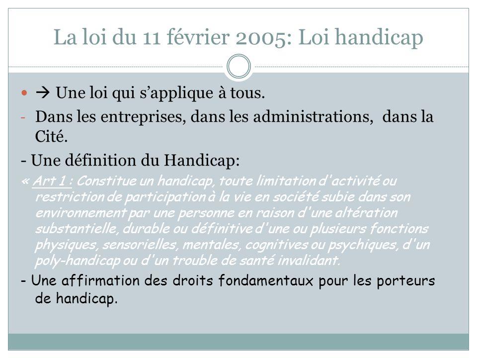 La loi du 11 février 2005: Loi handicap Une loi qui sapplique à tous. - Dans les entreprises, dans les administrations, dans la Cité. - Une définition