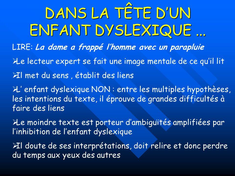 DANS LA TÊTE DUN ENFANT DYSLEXIQUE...