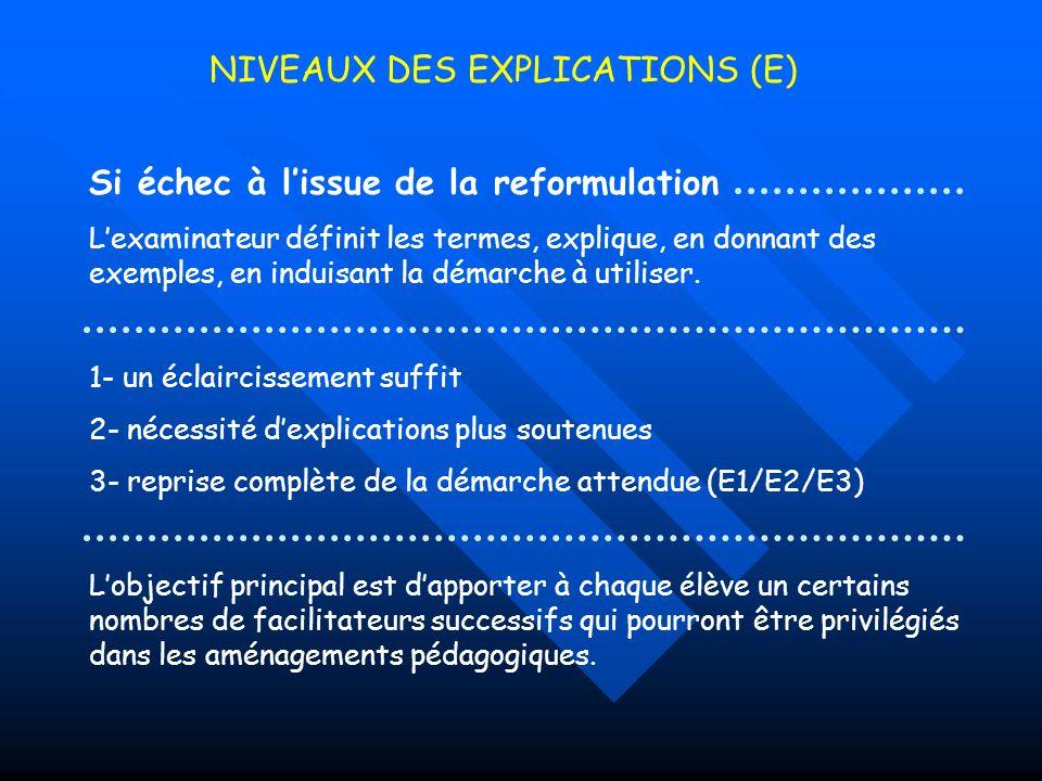 NIVEAUX DES EXPLICATIONS (E) Si échec à lissue de la reformulation Lexaminateur définit les termes, explique, en donnant des exemples, en induisant la démarche à utiliser.