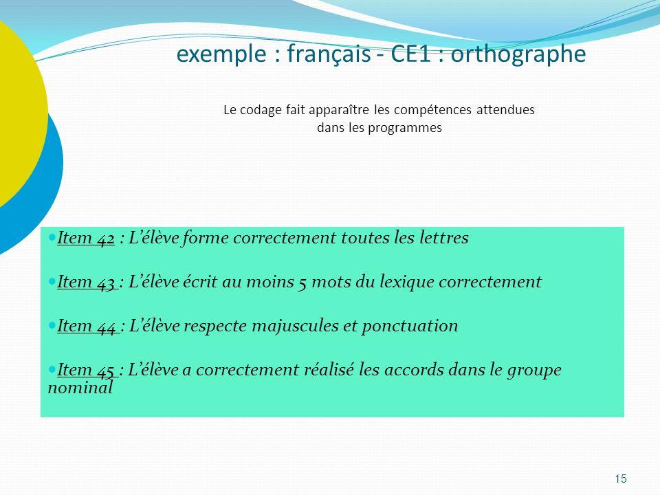 15 exemple : français - CE1 : orthographe Le codage fait apparaître les compétences attendues dans les programmes Item 42 : Lélève forme correctement