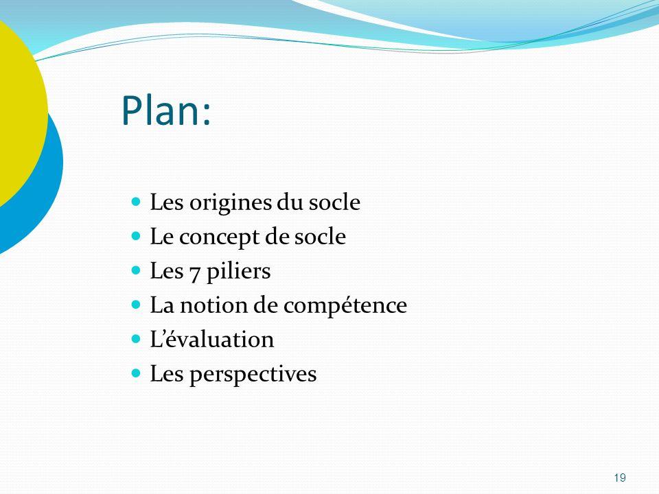 19 Plan: Les origines du socle Le concept de socle Les 7 piliers La notion de compétence Lévaluation Les perspectives