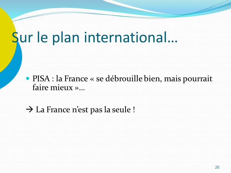 26 Sur le plan international… PISA : la France « se débrouille bien, mais pourrait faire mieux »… La France nest pas la seule !