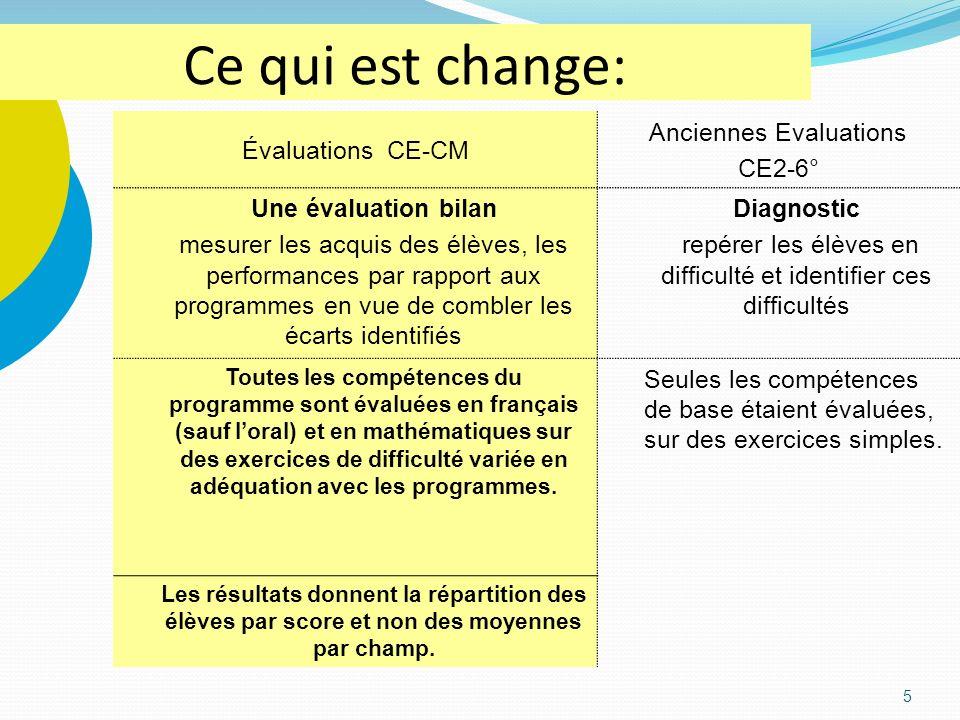 5 Ce qui est change: Évaluations CE-CM Anciennes Evaluations CE2-6° Une évaluation bilan mesurer les acquis des élèves, les performances par rapport a