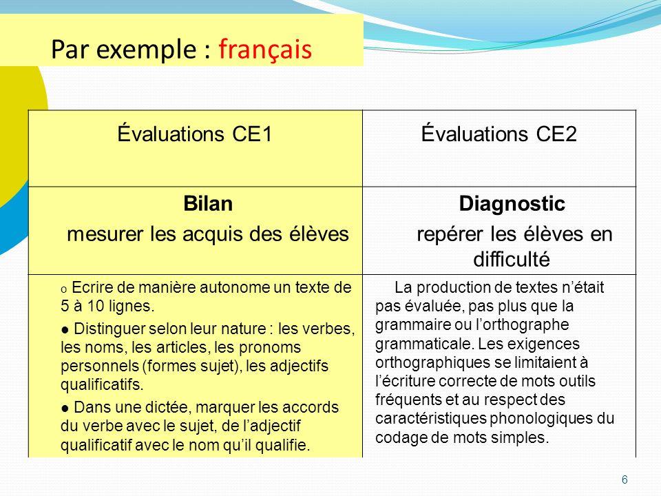 6 Par exemple : français Évaluations CE1Évaluations CE2 Bilan mesurer les acquis des élèves Diagnostic repérer les élèves en difficulté o Ecrire de ma