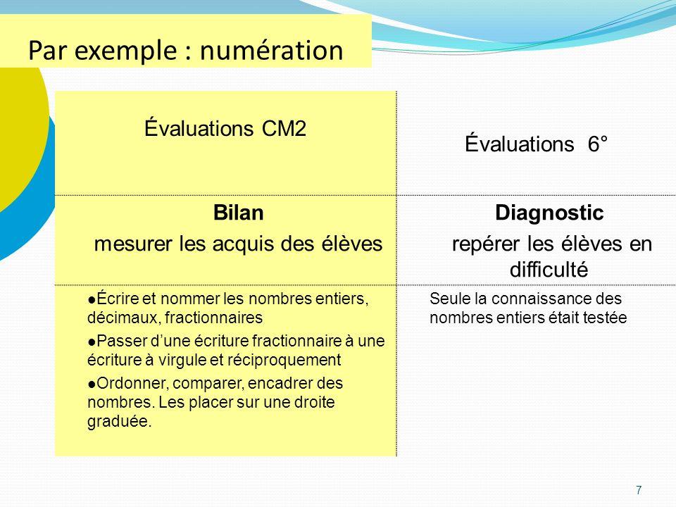 7 Par exemple : numération Évaluations CM2 Évaluations 6° Bilan mesurer les acquis des élèves Diagnostic repérer les élèves en difficulté Écrire et no