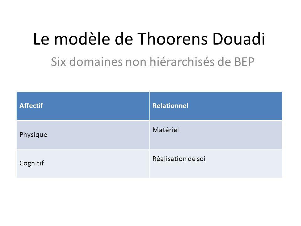 Le modèle de Thoorens Douadi Six domaines non hiérarchisés de BEP AffectifRelationnel Physique Matériel Cognitif Réalisation de soi