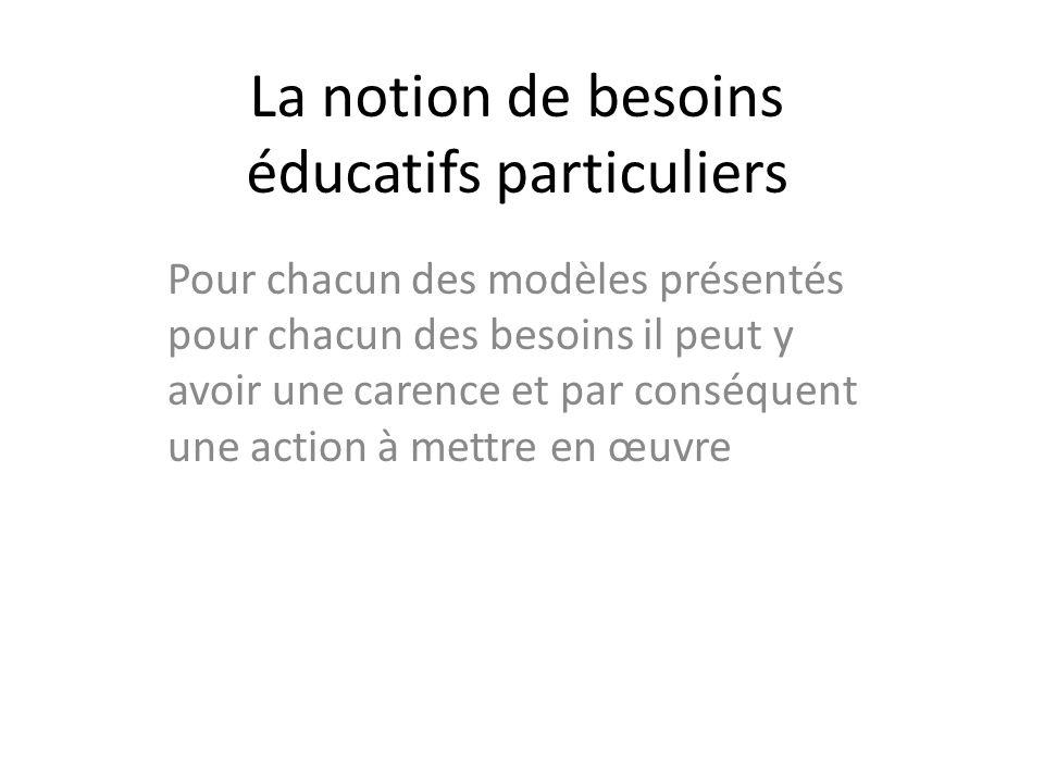 La notion de besoins éducatifs particuliers Pour chacun des modèles présentés pour chacun des besoins il peut y avoir une carence et par conséquent un
