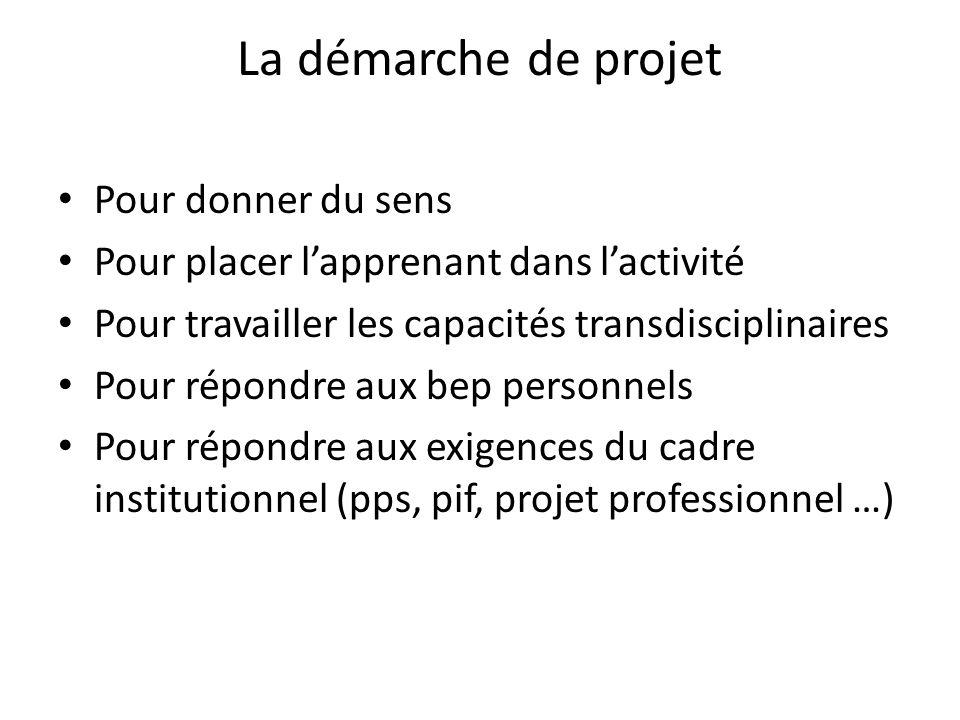 La démarche de projet Pour donner du sens Pour placer lapprenant dans lactivité Pour travailler les capacités transdisciplinaires Pour répondre aux be