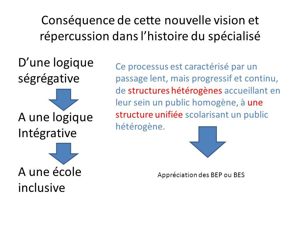 Conséquence de cette nouvelle vision et répercussion dans lhistoire du spécialisé Dune logique ségrégative A une logique Intégrative A une école inclu