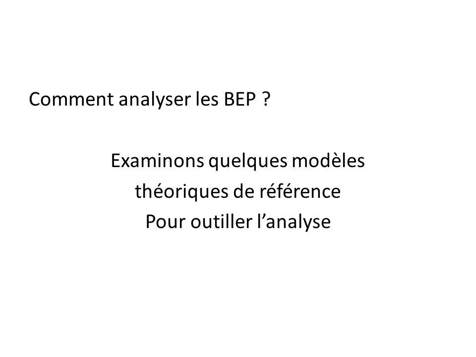 Comment analyser les BEP ? Examinons quelques modèles théoriques de référence Pour outiller lanalyse