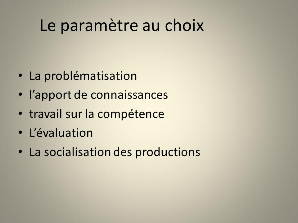 Le paramètre au choix La problématisation lapport de connaissances travail sur la compétence Lévaluation La socialisation des productions