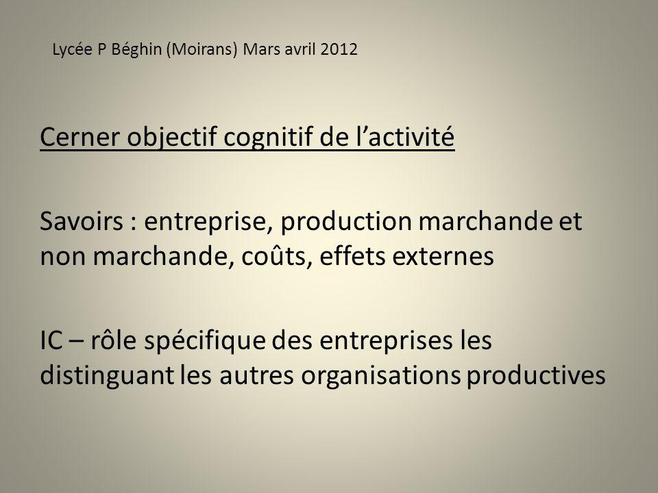 Lycée P Béghin (Moirans) Mars avril 2012 Cerner objectif cognitif de lactivité Savoirs : entreprise, production marchande et non marchande, coûts, effets externes IC – rôle spécifique des entreprises les distinguant les autres organisations productives