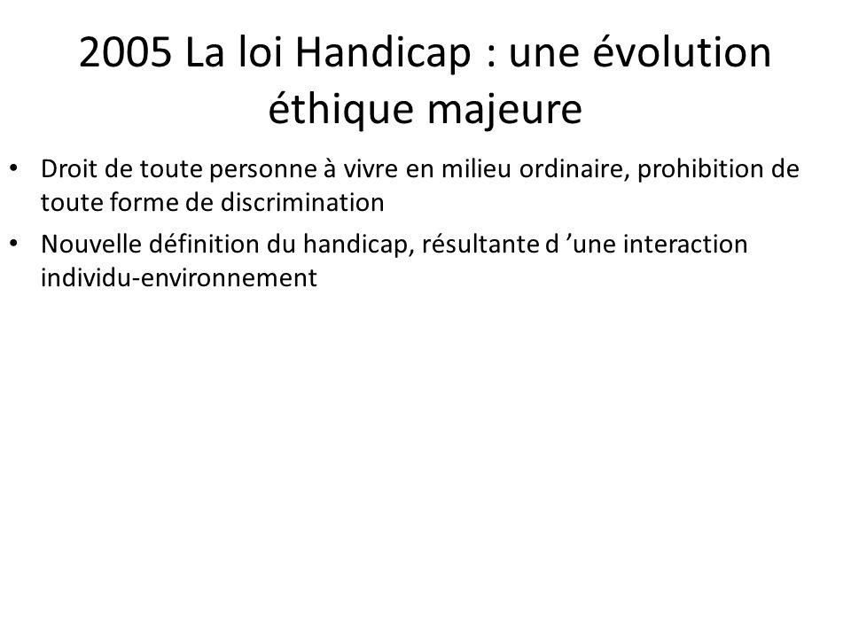 2005 La loi Handicap : une évolution éthique majeure Droit de toute personne à vivre en milieu ordinaire, prohibition de toute forme de discrimination