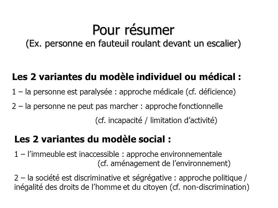 Les 2 variantes du modèle individuel ou médical : 1 – la personne est paralysée : approche médicale (cf. déficience) 2 – la personne ne peut pas march