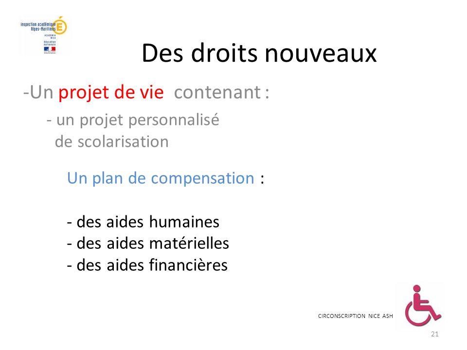 Des droits nouveaux -Un projet de vie contenant : - un projet personnalisé de scolarisation CIRCONSCRIPTION NICE ASH Un plan de compensation : - des a