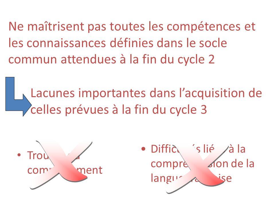 Ne maîtrisent pas toutes les compétences et les connaissances définies dans le socle commun attendues à la fin du cycle 2 Trouble du comportement Lacu