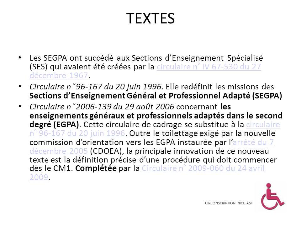 TEXTES Les SEGPA ont succédé aux Sections dEnseignement Spécialisé (SES) qui avaient été créées par la circulaire n° IV 67-530 du 27 décembre 1967.cir