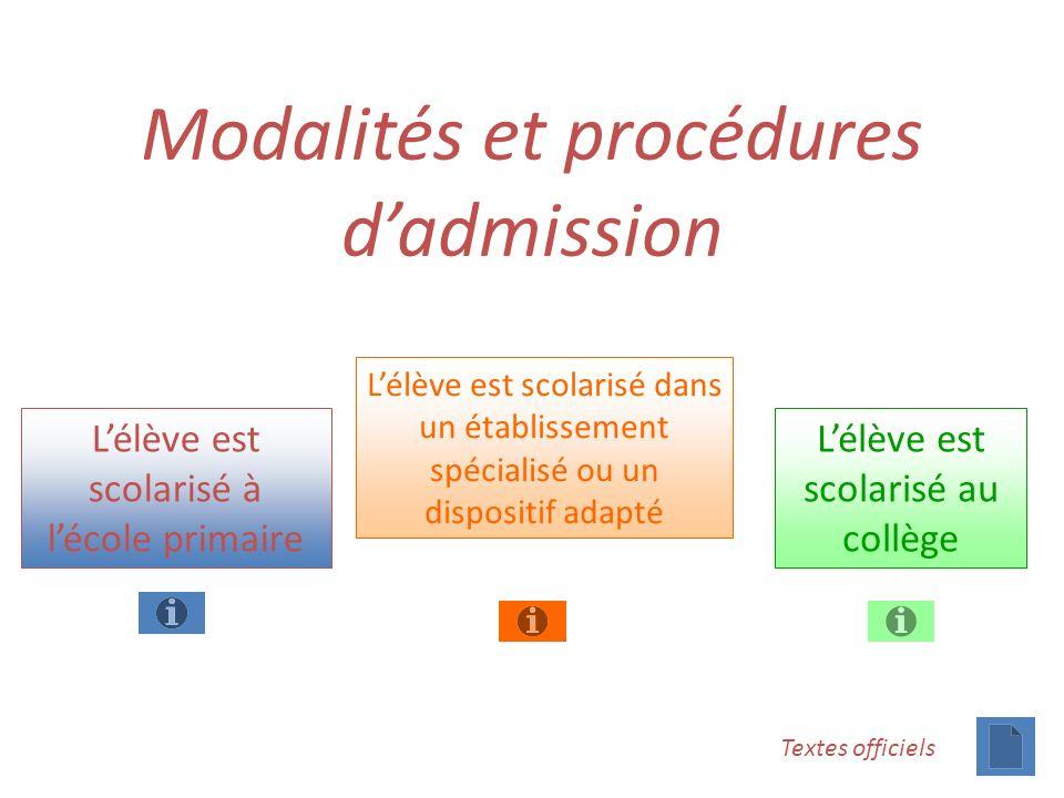 Modalités et procédures dadmission Lélève est scolarisé à lécole primaire Lélève est scolarisé dans un établissement spécialisé ou un dispositif adapt