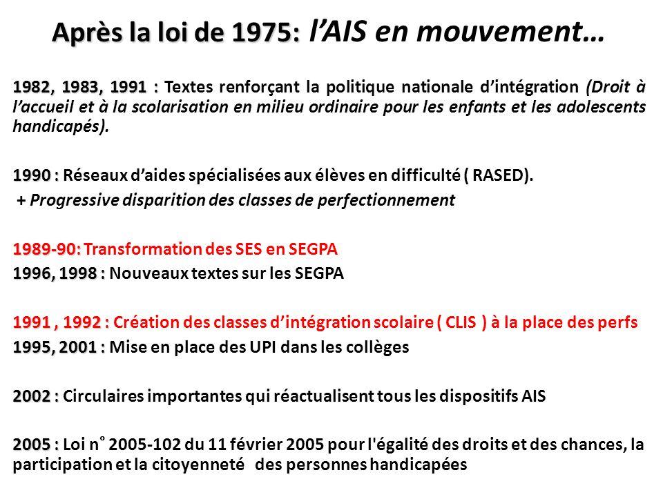 Après la loi de 1975: Après la loi de 1975: lAIS en mouvement… 1982, 1983, 1991 : 1982, 1983, 1991 : Textes renforçant la politique nationale dintégra