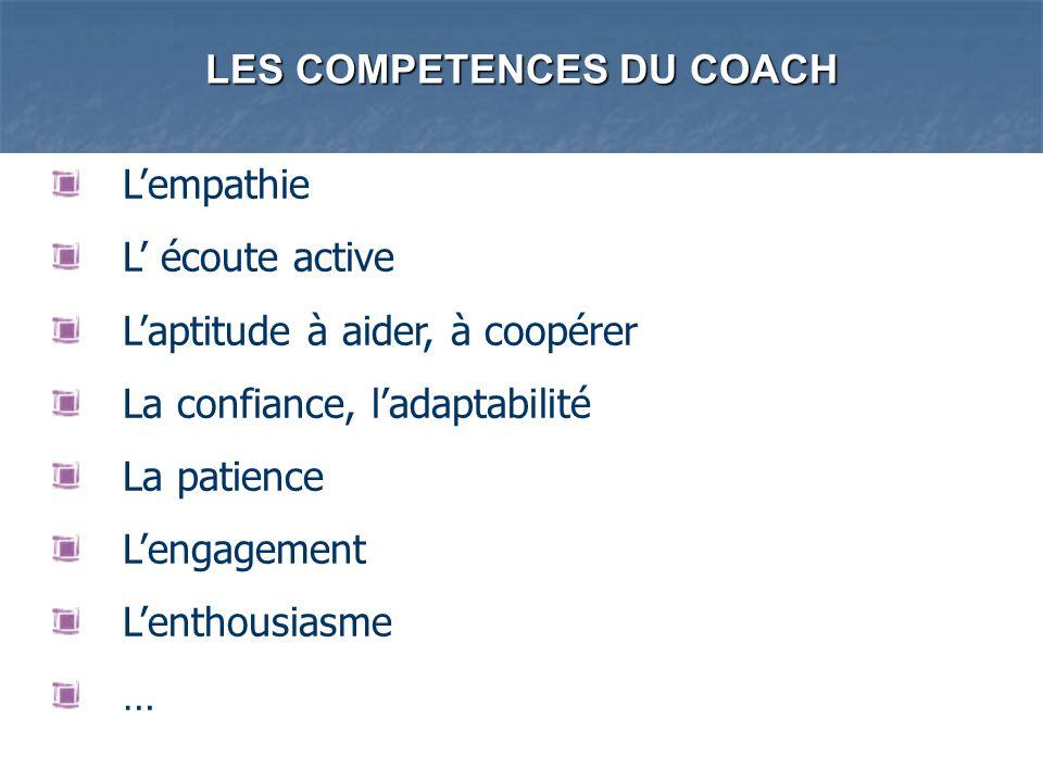 LES COMPETENCES DU COACH Lempathie L écoute active Laptitude à aider, à coopérer La confiance, ladaptabilité La patience Lengagement Lenthousiasme …