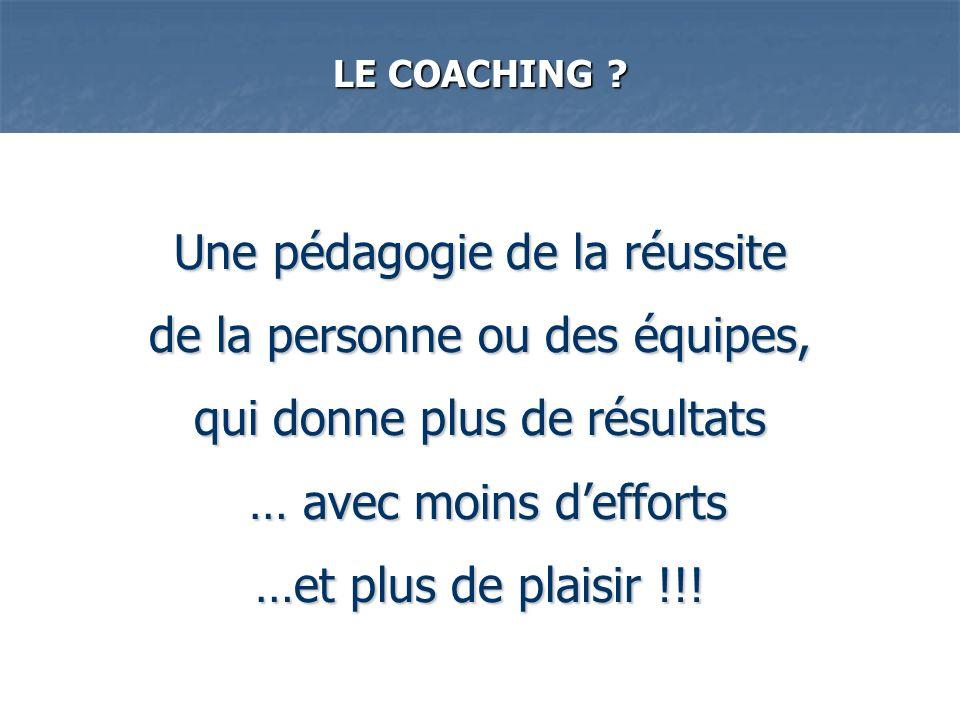 Une pédagogie de la réussite de la personne ou des équipes, qui donne plus de résultats … avec moins defforts …et plus de plaisir !!! LE COACHING ?