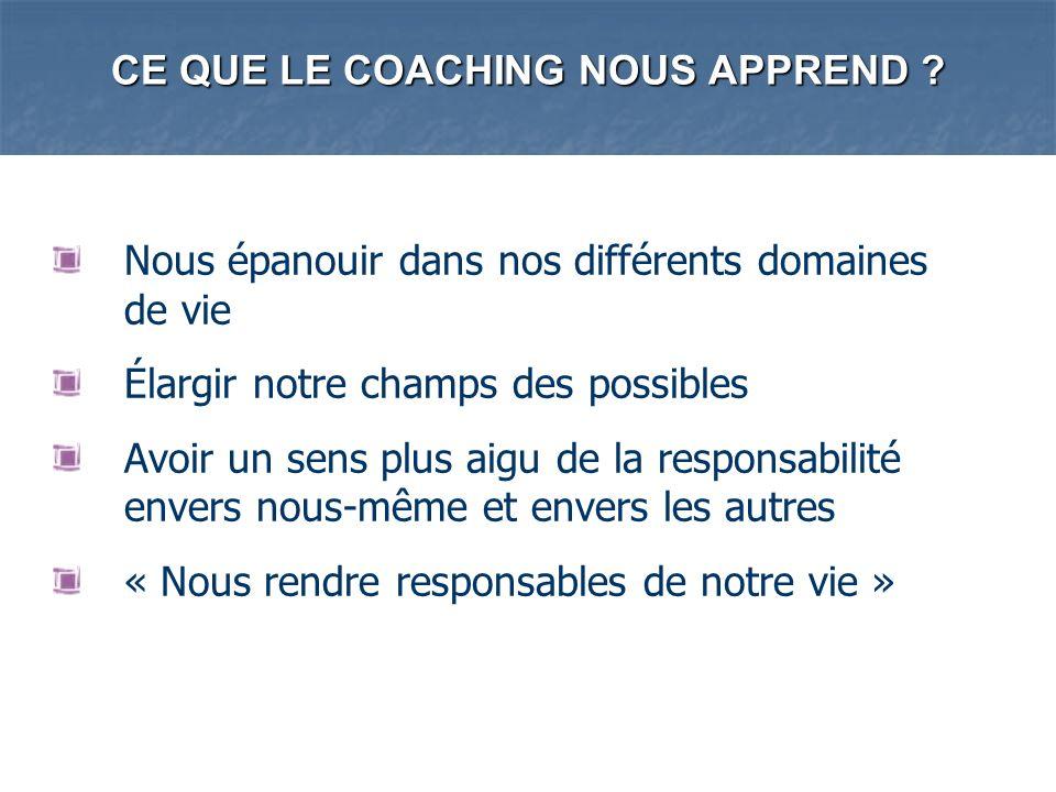 LE DEROULEMENT DUN COACHING source : ici coach, 2003