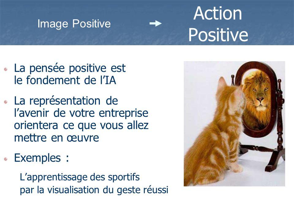 Action Positive La pensée positive est le fondement de lIA La représentation de lavenir de votre entreprise orientera ce que vous allez mettre en œuvr