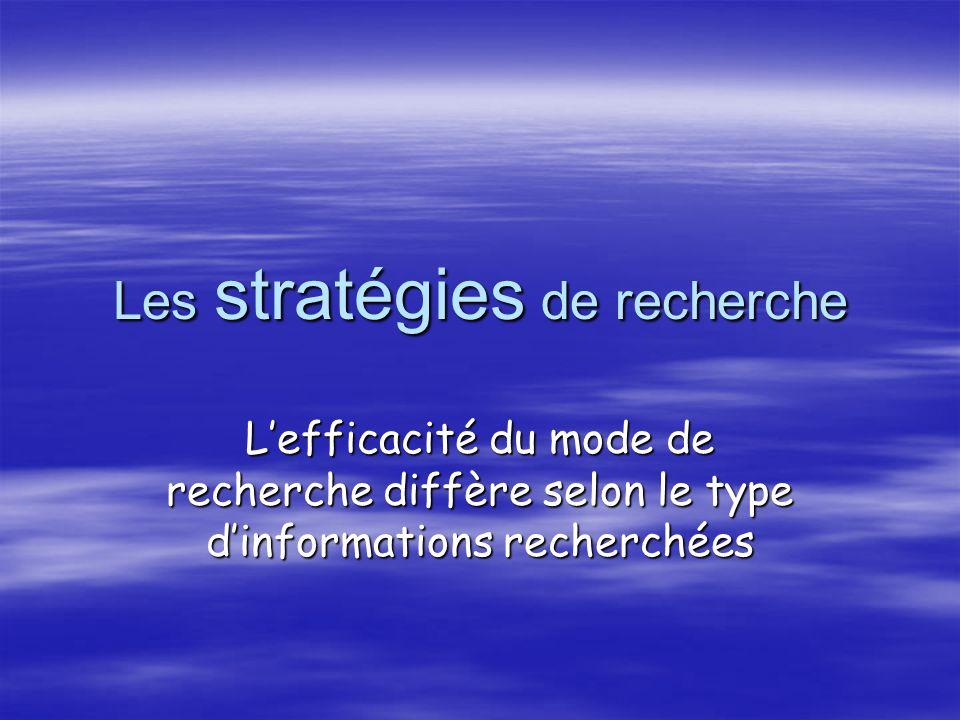 Les stratégies de recherche Lefficacité du mode de recherche diffère selon le type dinformations recherchées