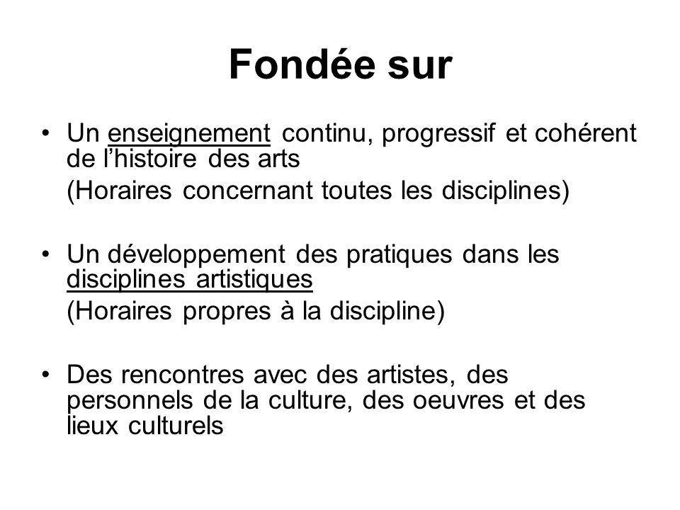 Fondée sur Un enseignement continu, progressif et cohérent de lhistoire des arts (Horaires concernant toutes les disciplines) Un développement des pra