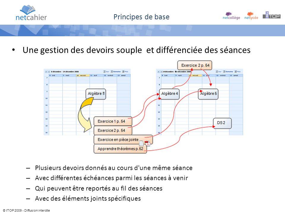 © ITOP 2009 - Diffusion interdite Principes de base Une gestion des devoirs souple et différenciée des séances – Plusieurs devoirs donnés au cours d'u