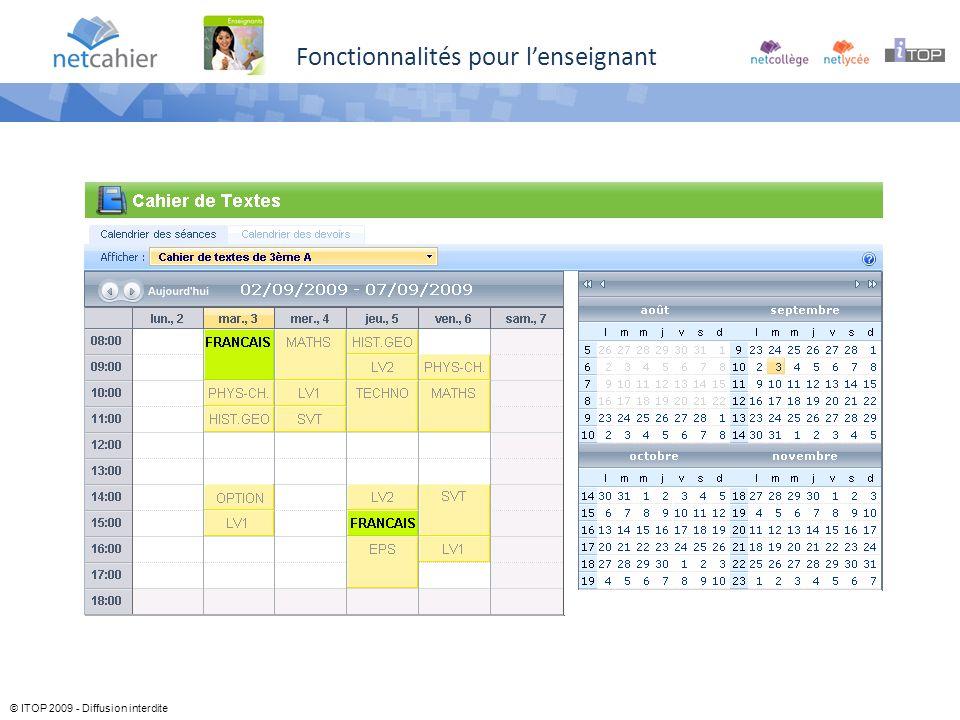 © ITOP 2009 - Diffusion interdite Fonctionnalités pour lenseignant