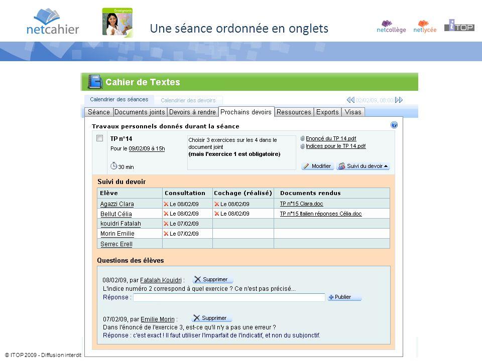 © ITOP 2009 - Diffusion interdite Une séance ordonnée en onglets