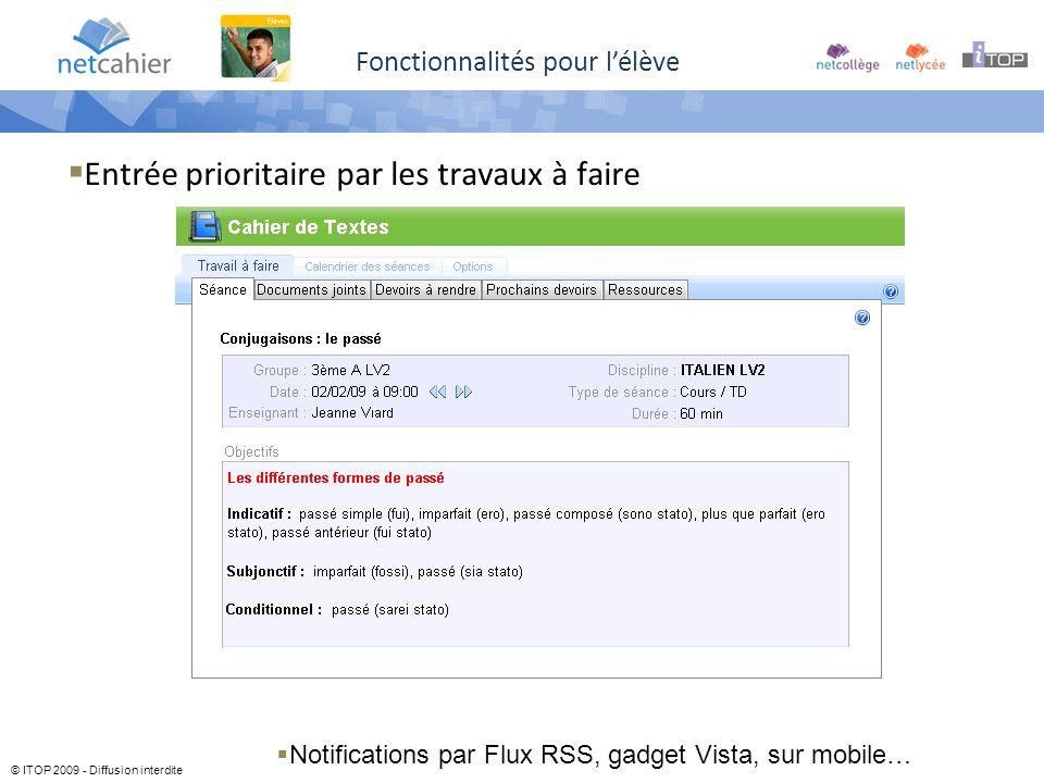 © ITOP 2009 - Diffusion interdite Fonctionnalités pour lélève Entrée prioritaire par les travaux à faire Notifications par Flux RSS, gadget Vista, sur