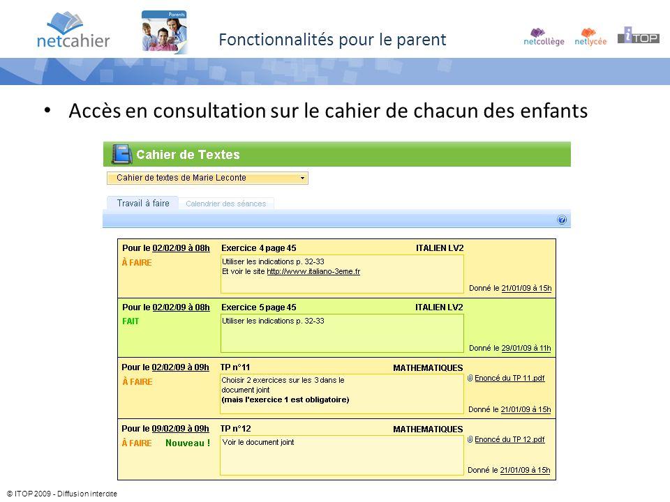 © ITOP 2009 - Diffusion interdite Fonctionnalités pour le parent Accès en consultation sur le cahier de chacun des enfants