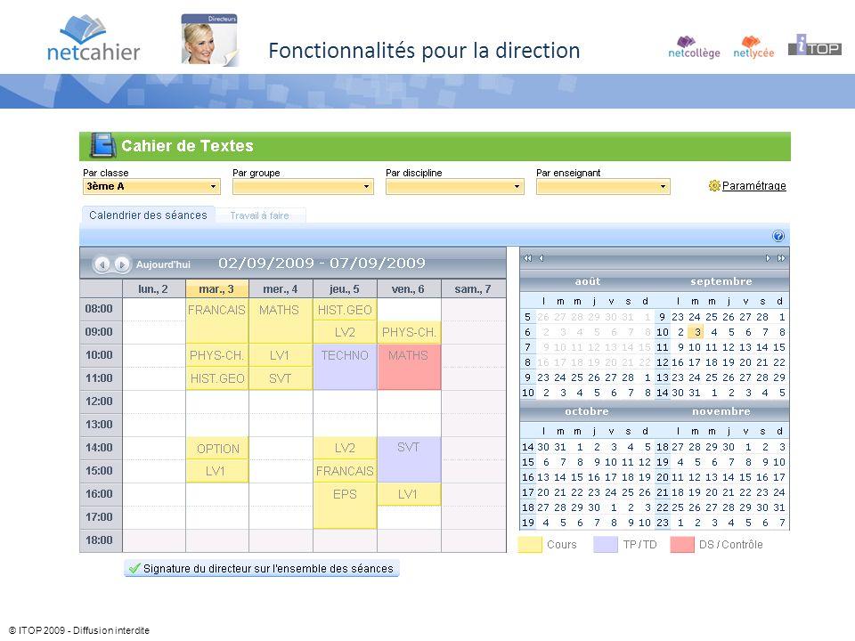 © ITOP 2009 - Diffusion interdite Fonctionnalités pour la direction