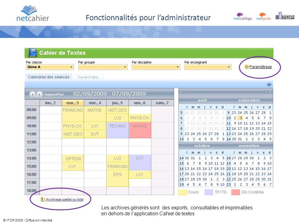 © ITOP 2009 - Diffusion interdite Fonctionnalités pour ladministrateur Les archives générés sont des exports, consultables et imprimables en dehors de