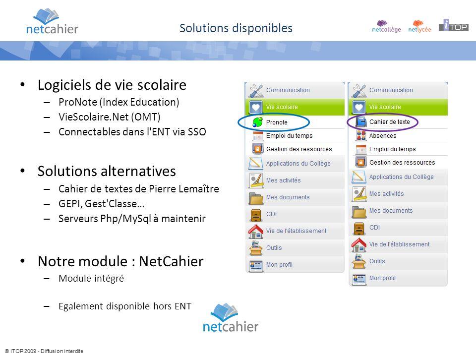 © ITOP 2009 - Diffusion interdite Solutions disponibles Logiciels de vie scolaire – ProNote (Index Education) – VieScolaire.Net (OMT) – Connectables d