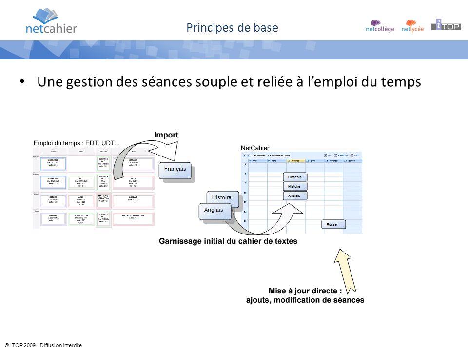 © ITOP 2009 - Diffusion interdite Principes de base Une gestion des séances souple et reliée à lemploi du temps