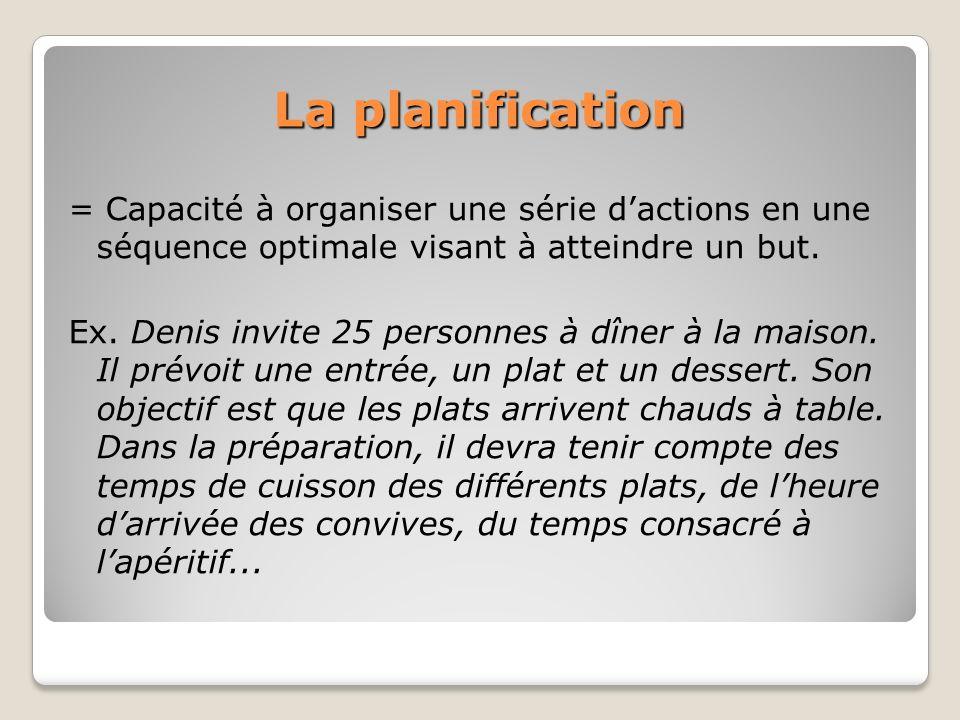 La planification = Capacité à organiser une série dactions en une séquence optimale visant à atteindre un but. Ex. Denis invite 25 personnes à dîner à