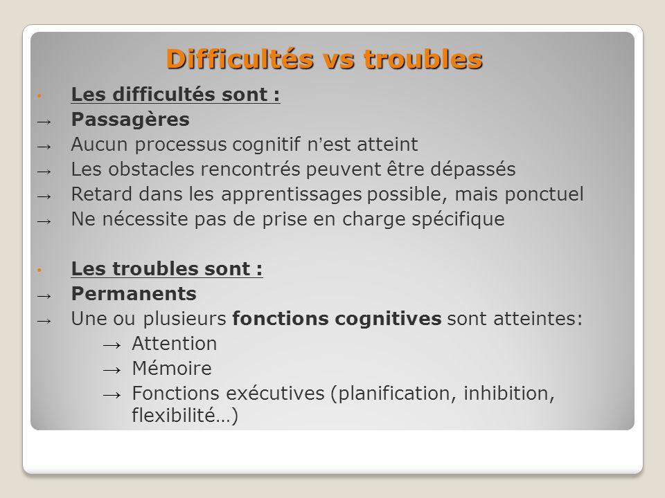 Difficultés vs troubles Les difficultés sont : Passagères Aucun processus cognitif nest atteint Les obstacles rencontrés peuvent être dépassés Retard